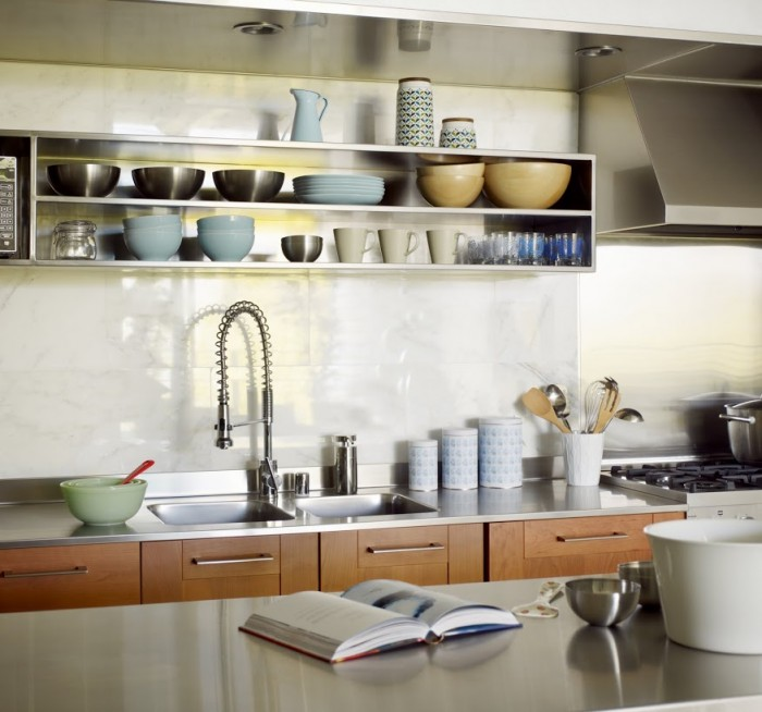 Urban Loft Kitchen Buyer Profiles Inspire Stell Faucet